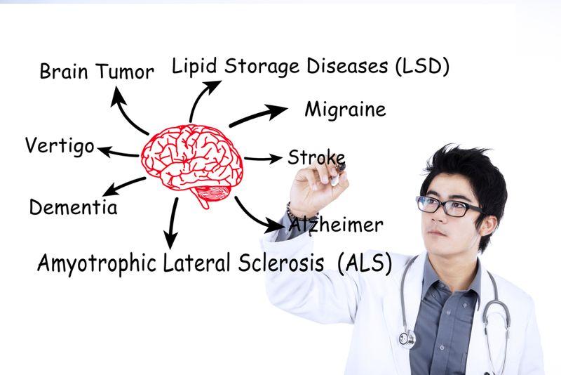 dementia brain diseases