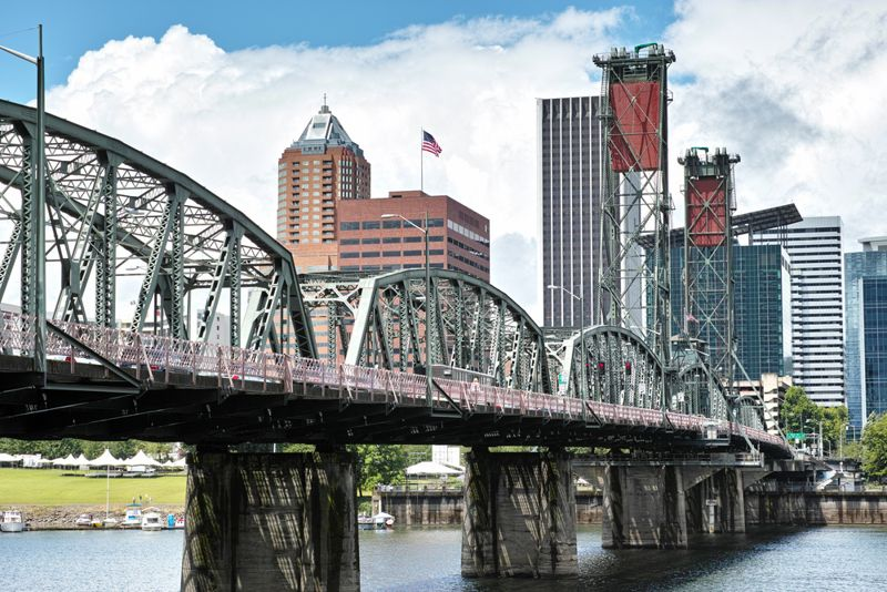 phobias bridges