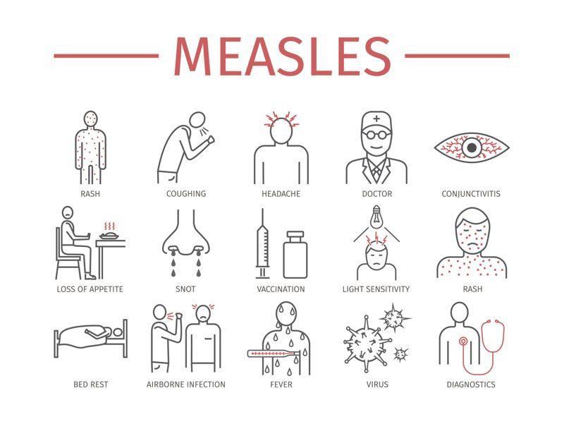 fever Measles