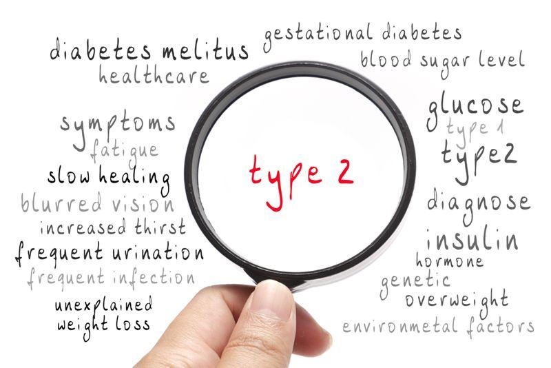 Gestational Diabetes facts