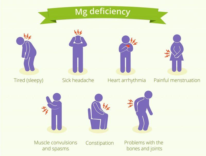 Causes: Mineral imbalances Pseudogout