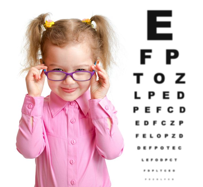 Effects of strabismus on the brain