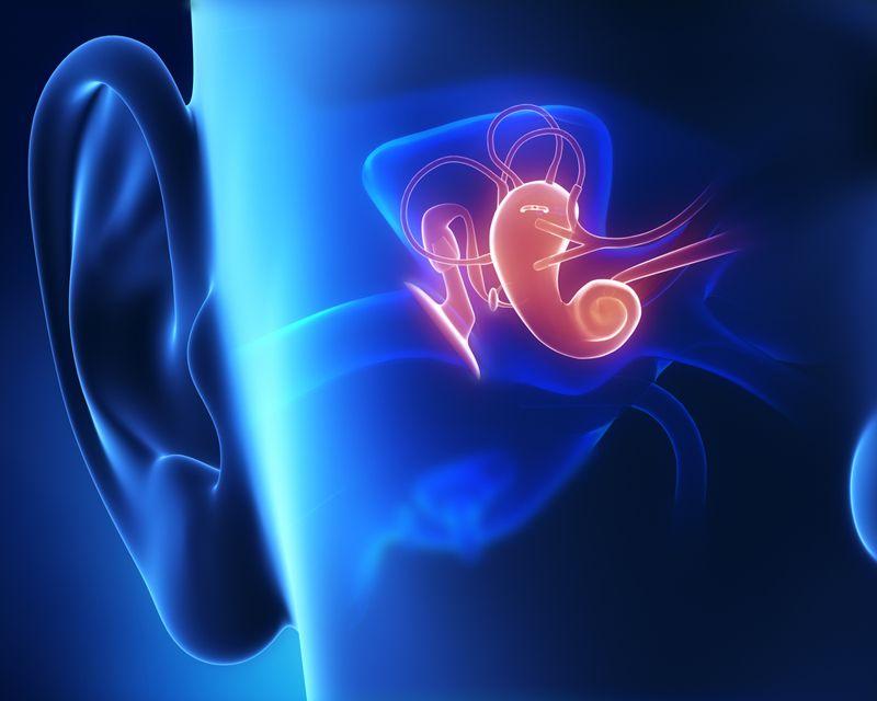 Symptoms of Eustachian Tube Dysfunction