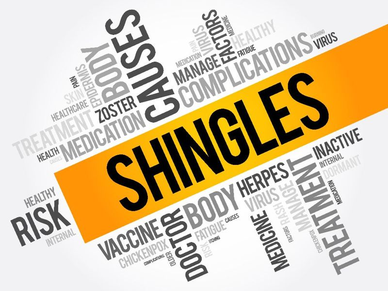 How Contagious is Shingles?
