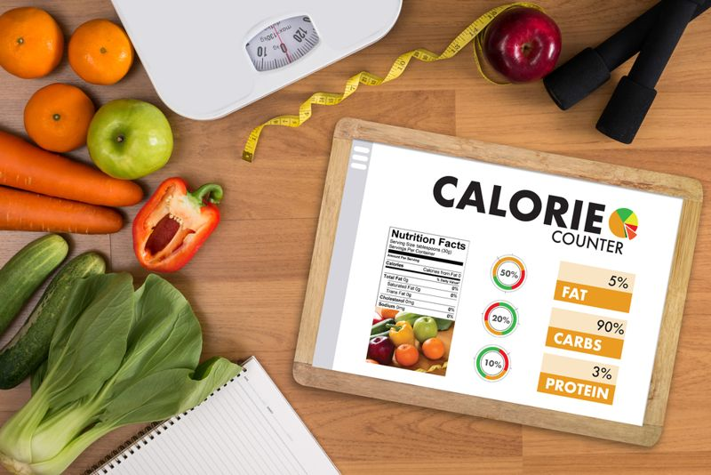 Why You Should Try the CICO Diet