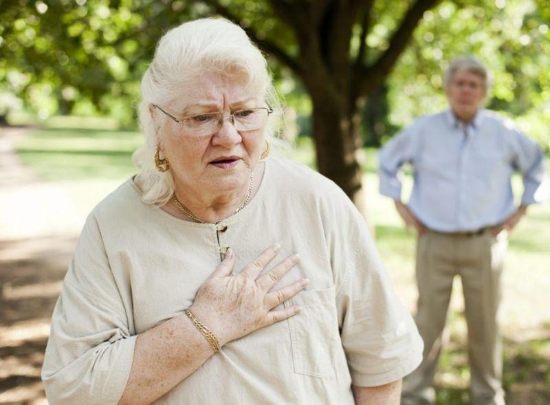 causes of Ischemic heart disease