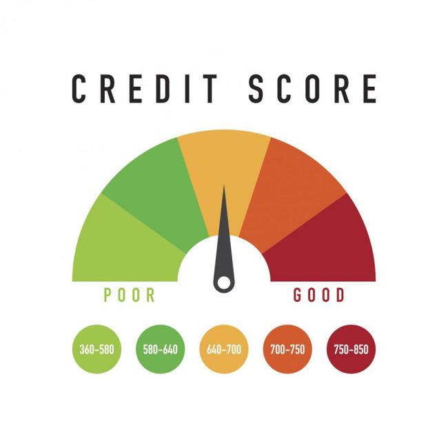debt credit score