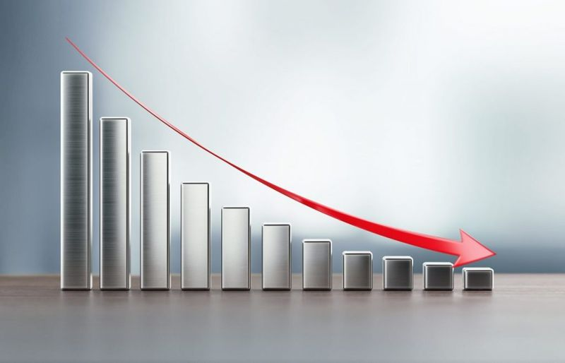 taxable income capital gains tax