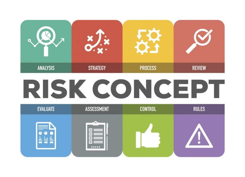 studies relative risk