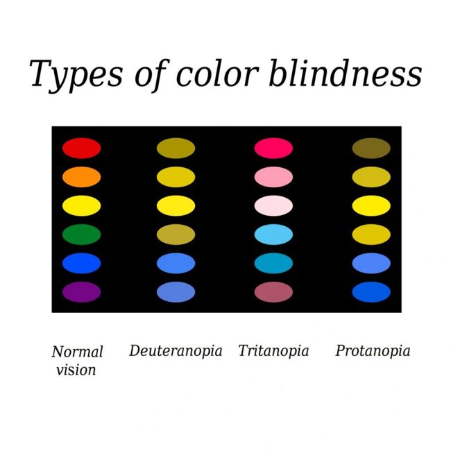 color blindness vision issues