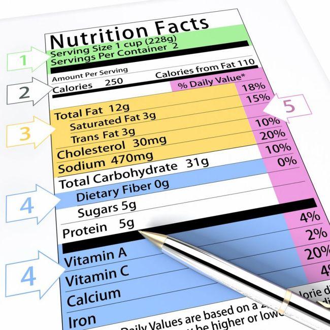 cholesterol tlc diet