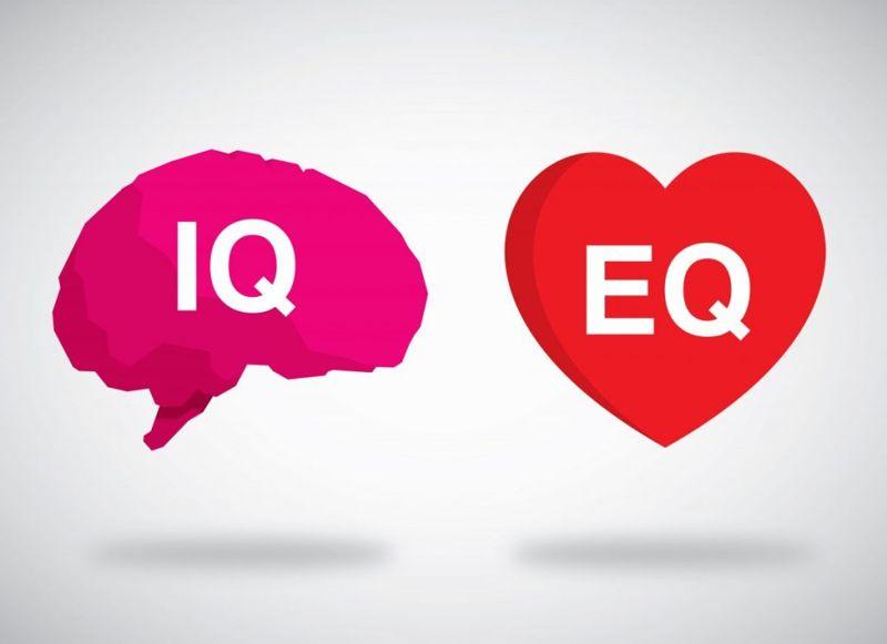 measuting IQ