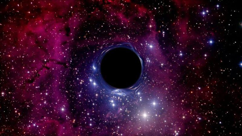 theory black hole