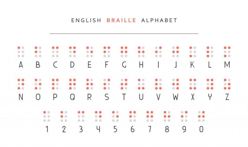 Braille is literacy