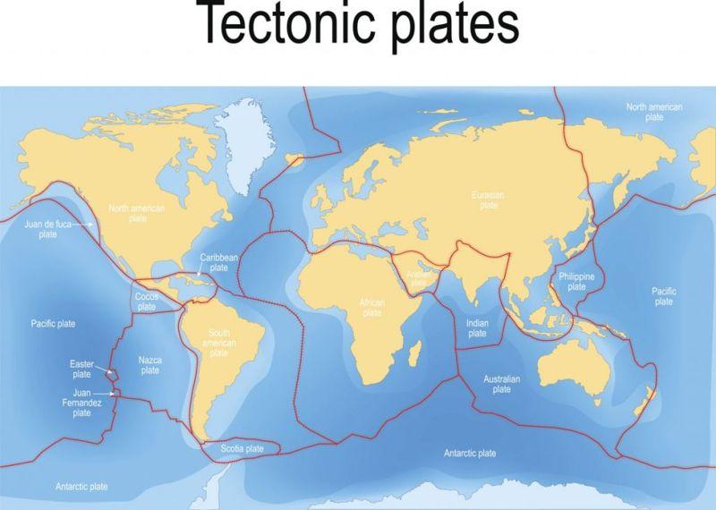 Pangea supercontinents