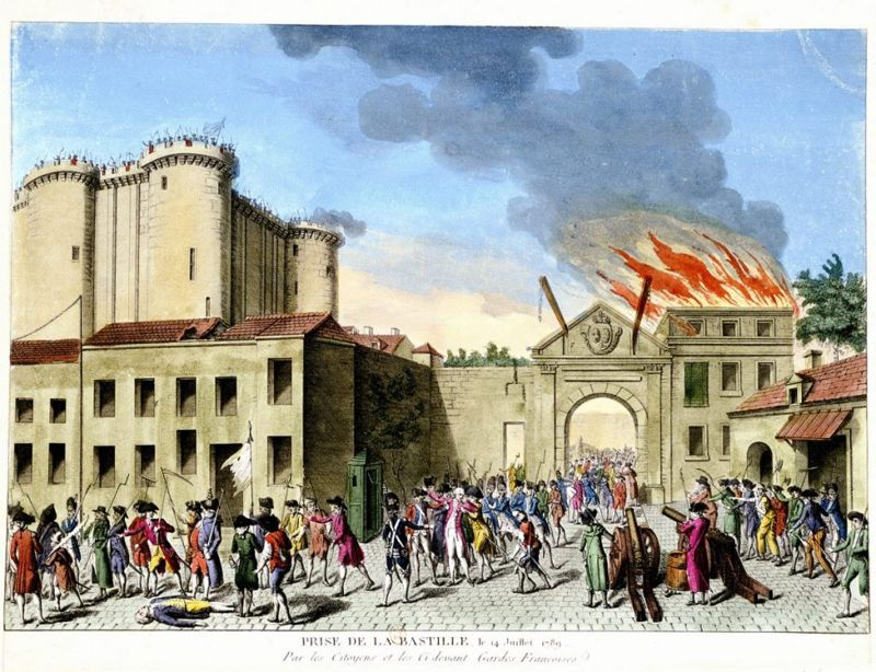 Shared Ideals with French Revolution
