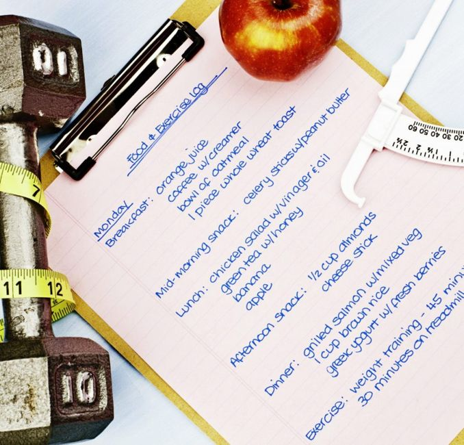 the motivation for food journaling