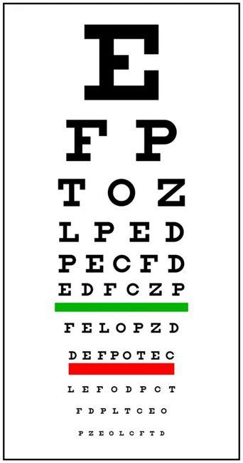 An image of an eye chart.