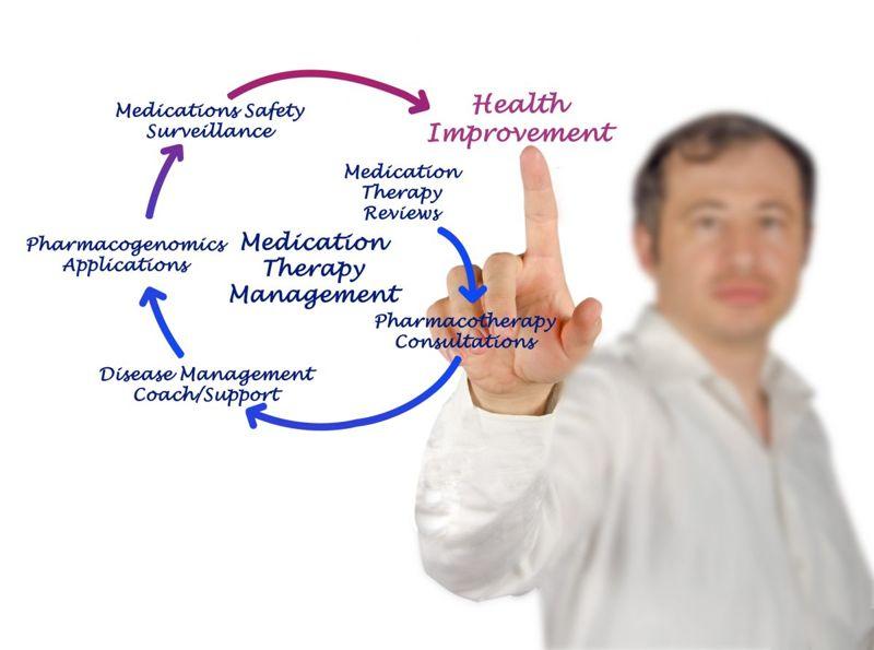 drug therapy pharmacogenomics