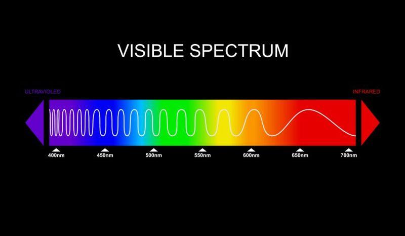 color spectrum illustration