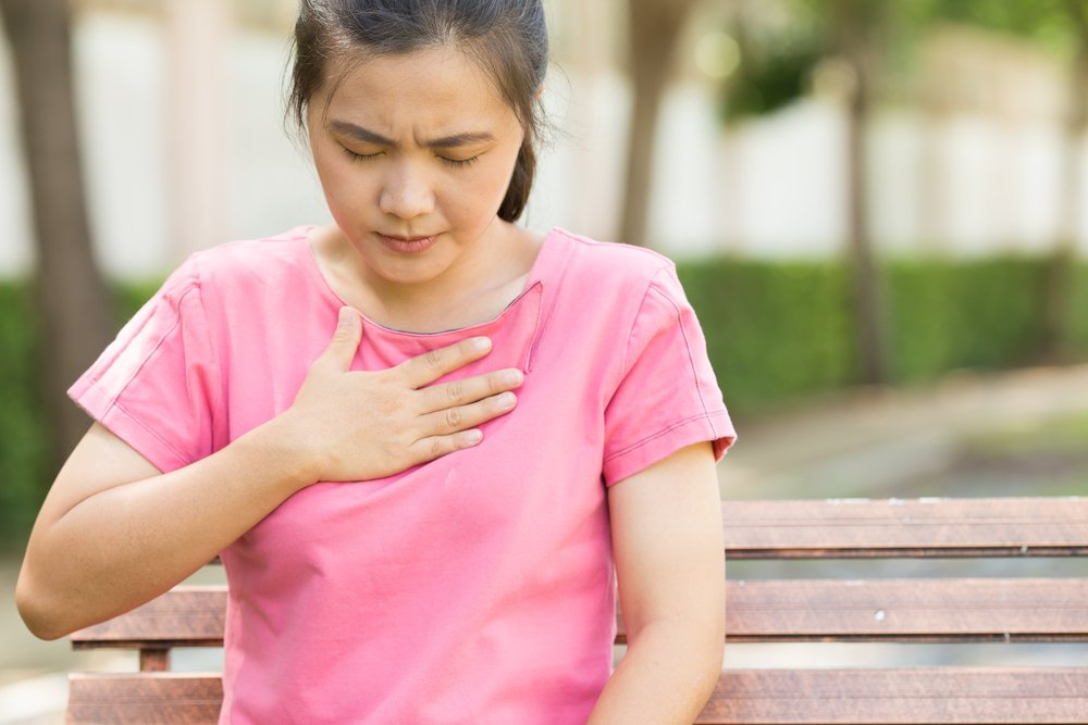 GERD abdominal pain