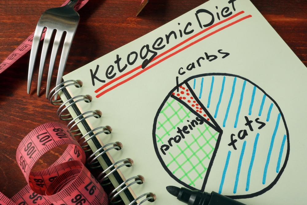 ketogenic diet for Epilepsy