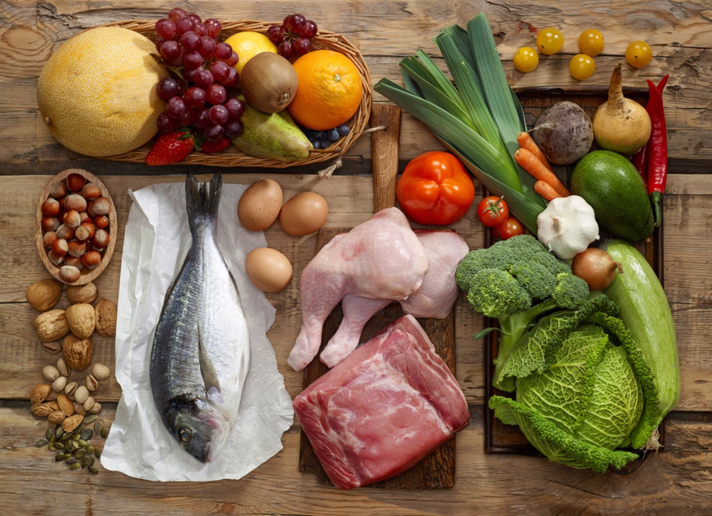 15 foods you can eat on paleo diet