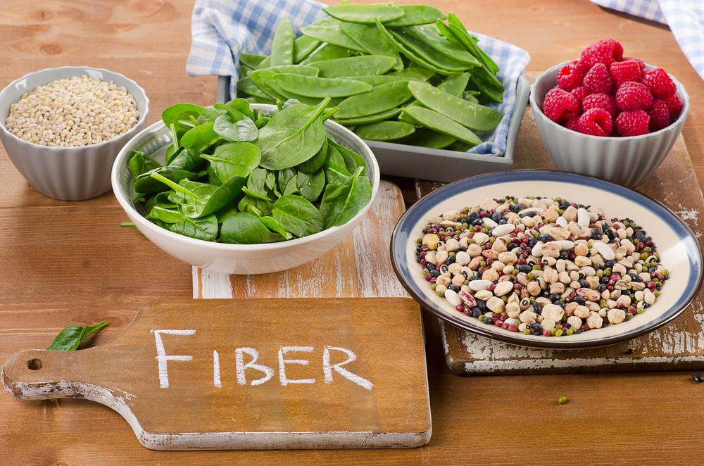 fiber for appendix pain