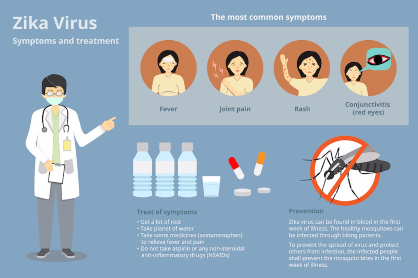 zika virus symptoms and treatment