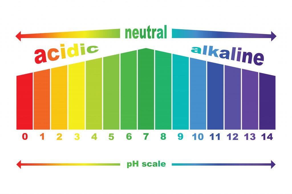 Promote pH Balance