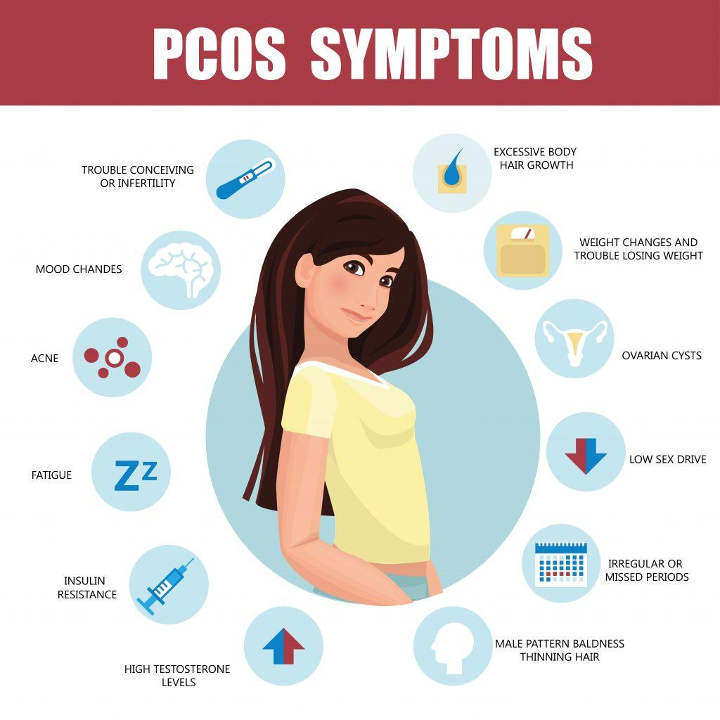 Buckwheat can Ease PCOS Symptoms