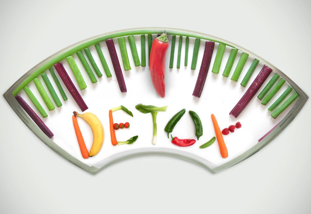 A Better way to Detox Cayenne