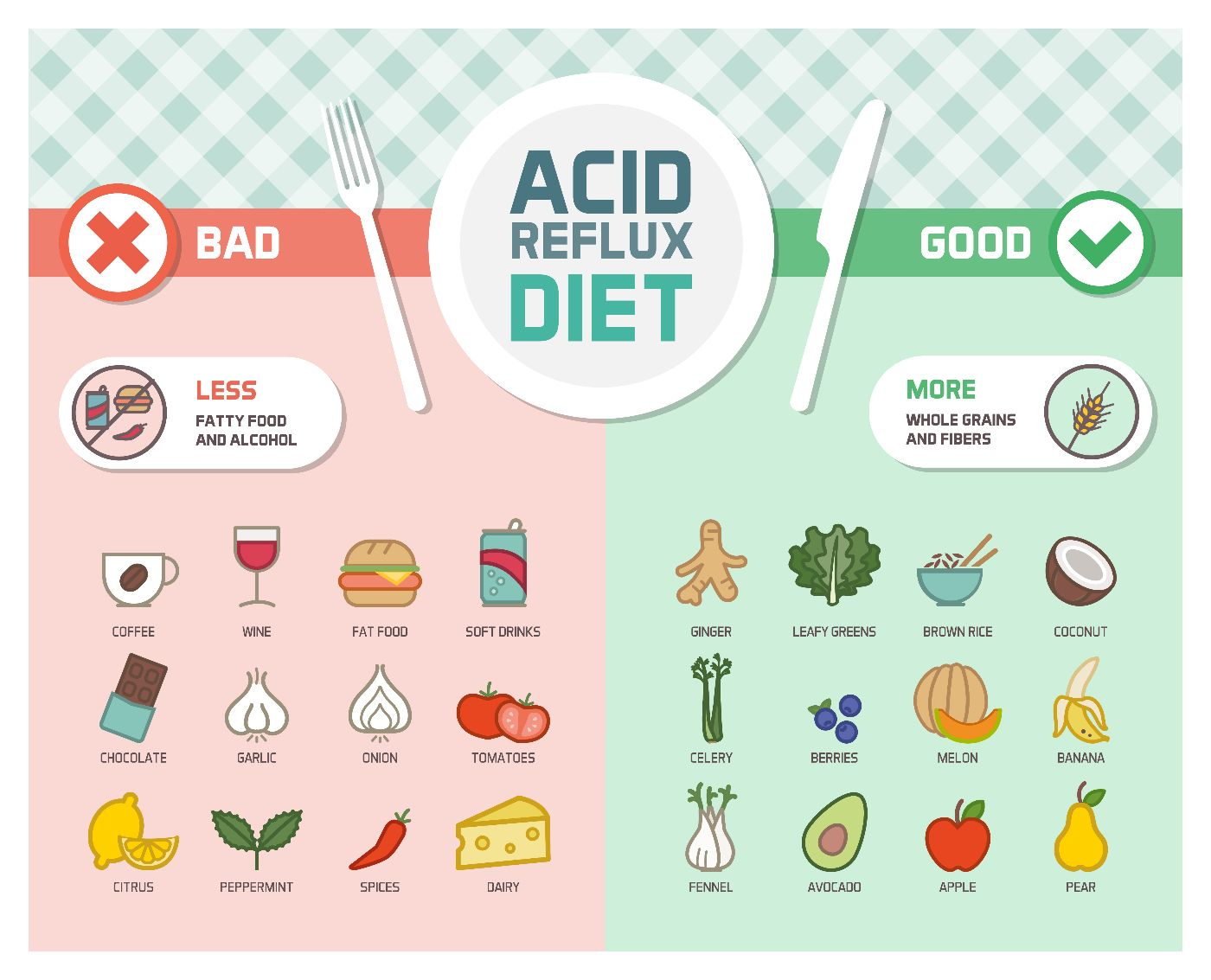 what kind of diet for acid reflux