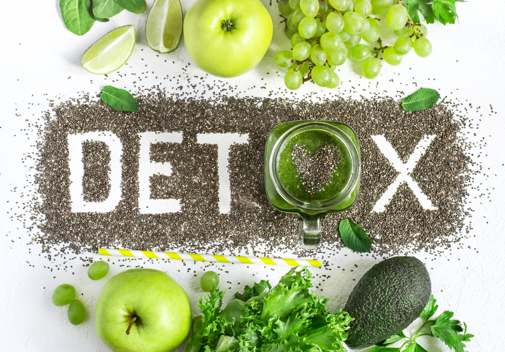 Iodine As a Detox Tool