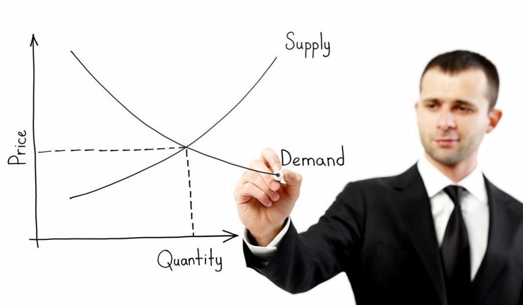 quantity demand changes