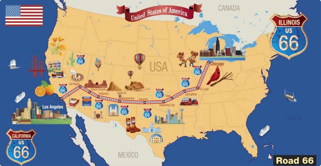 Route 66 history