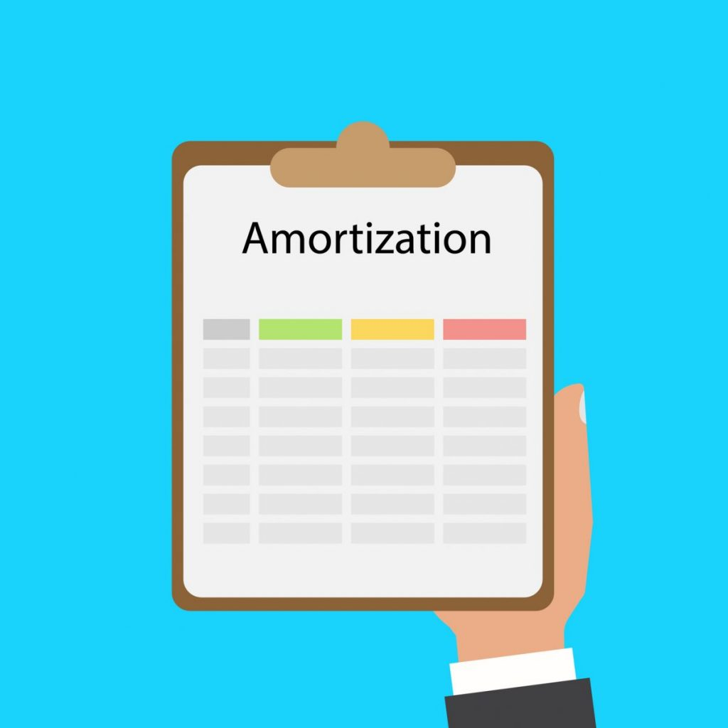contexts what is amortization
