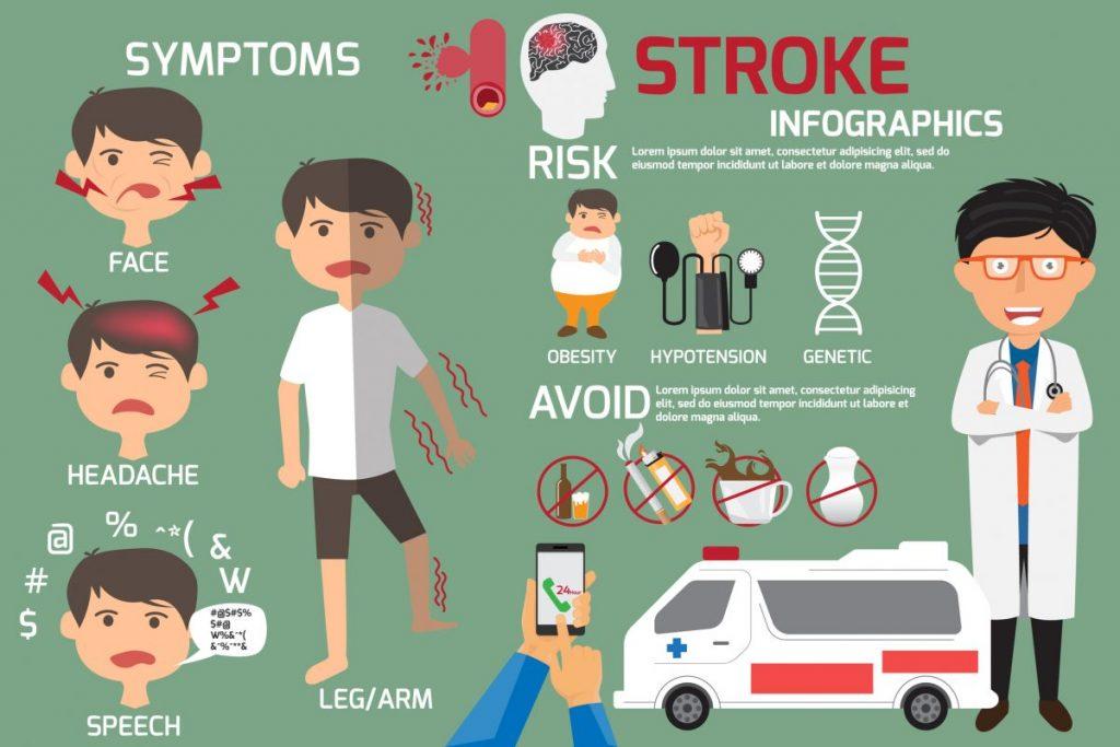 stroke Brain pressure