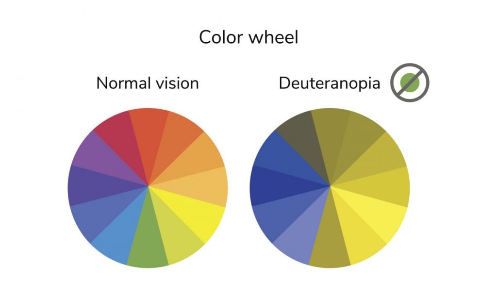 vision color blindness