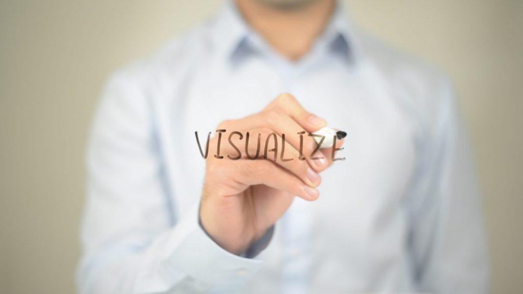 visualization memory training