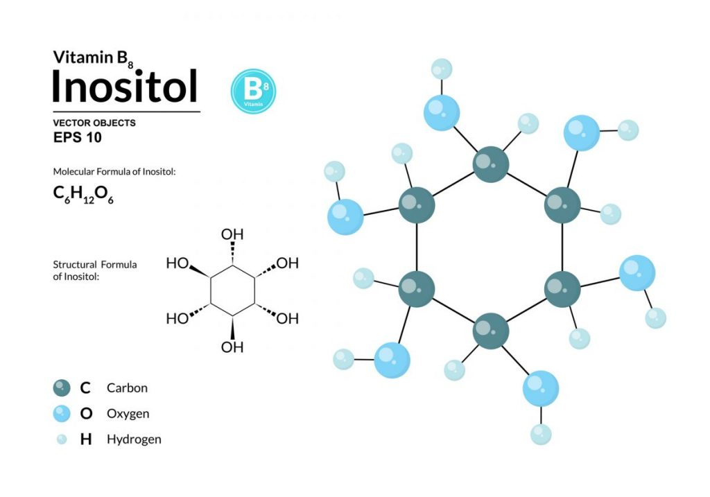 what is inositol