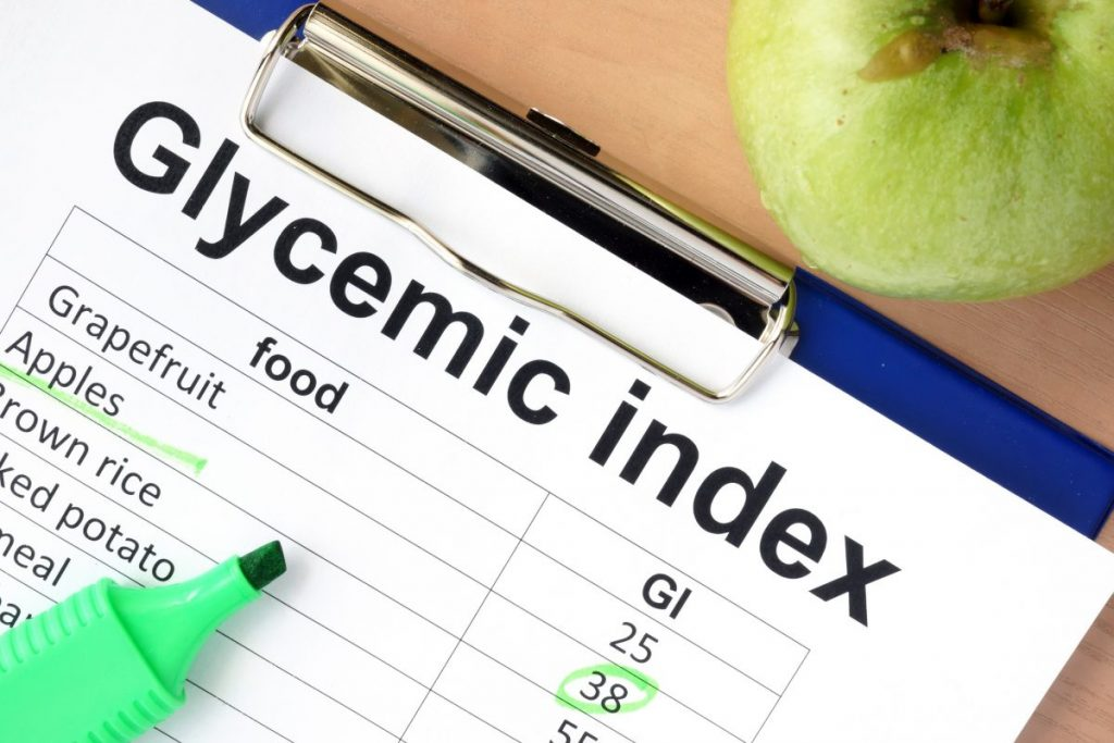 glycemic index list
