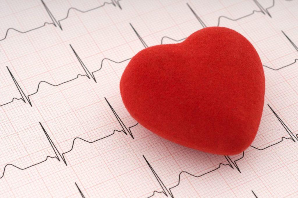 Heart Failure Cognitive Impairment MCI