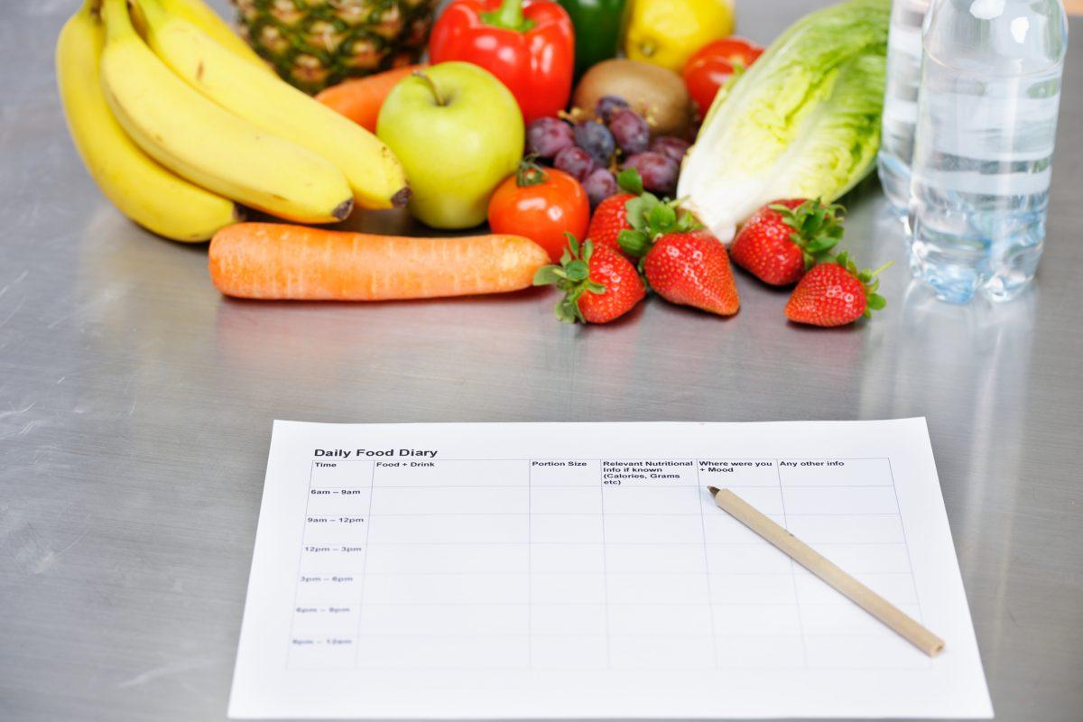 menu week schedule meal plan