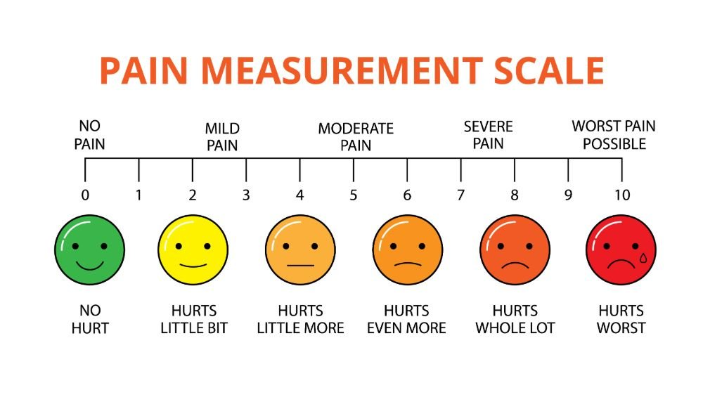 medical pain scale illustration